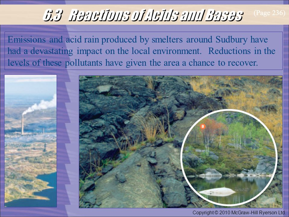 6.3 Reactions of Acids and Bases Copyright © 2010 McGraw-Hill Ryerson Ltd. Emissions and acid rain produced by smelters around Sudbury have had a deva