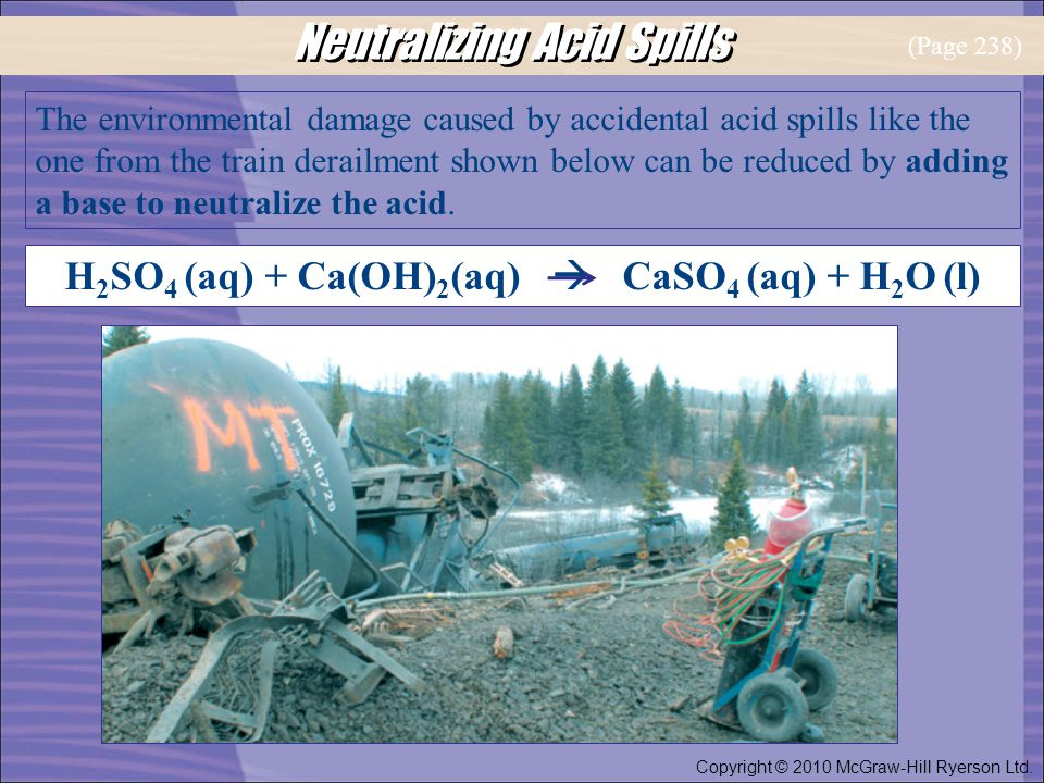 Neutralizing Acid Spills Copyright © 2010 McGraw-Hill Ryerson Ltd. The environmental damage caused by accidental acid spills like the one from the tra