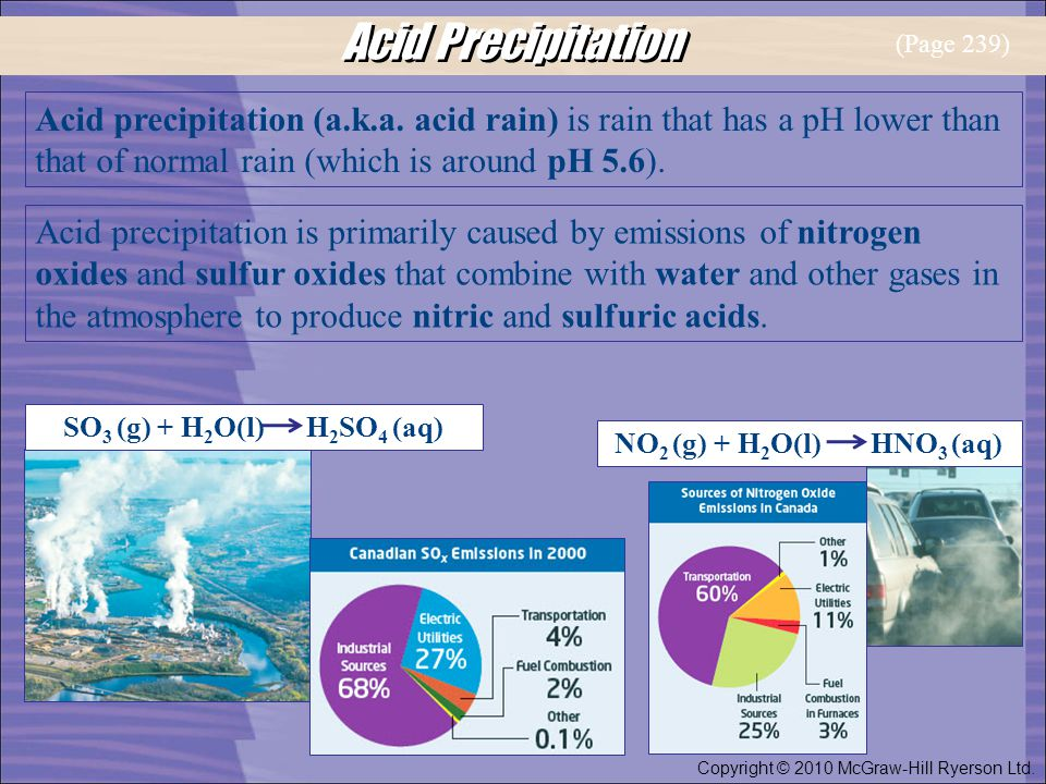 Acid Precipitation Copyright © 2010 McGraw-Hill Ryerson Ltd.