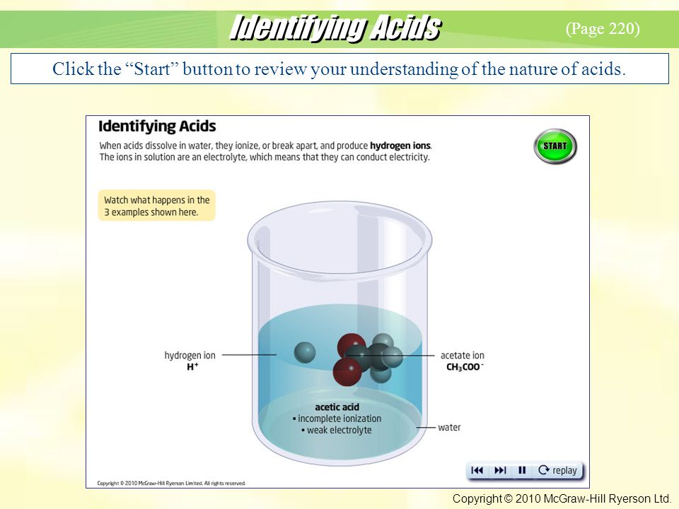 Identifying Acids Copyright © 2010 McGraw-Hill Ryerson Ltd.