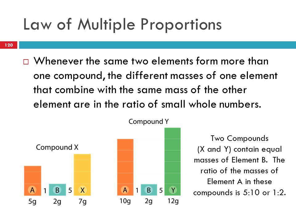 Law of Multiple Proportions  Whenever the same two elements form more than one compound, the different masses of one element that combine with the sa