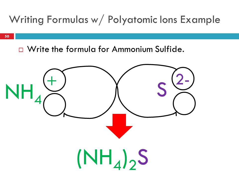 Writing Formulas w/ Polyatomic Ions Example  Write the formula for Ammonium Sulfide. NH 4 + 2- S (NH 4 ) 2 S 50