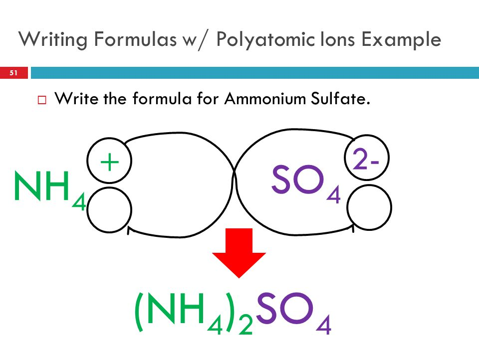Writing Formulas w/ Polyatomic Ions Example  Write the formula for Ammonium Sulfate. NH 4 + 2- SO 4 (NH 4 ) 2 SO 4 51