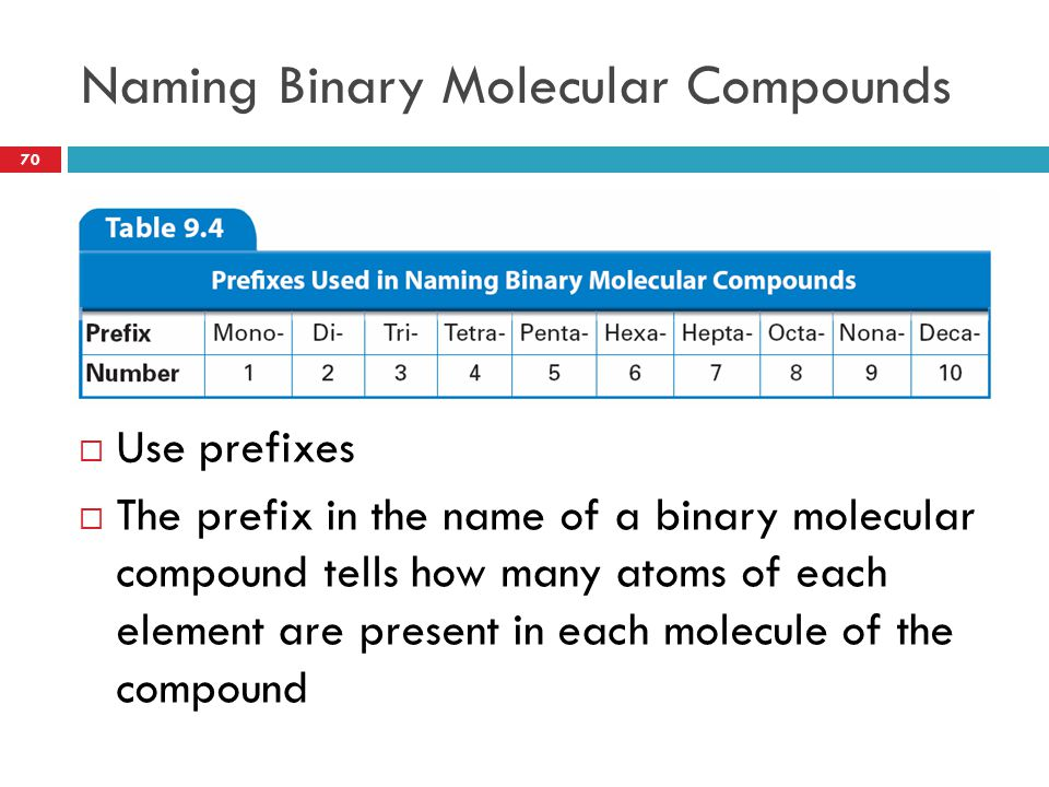 Naming Binary Molecular Compounds  Use prefixes  The prefix in the name of a binary molecular compound tells how many atoms of each element are pres