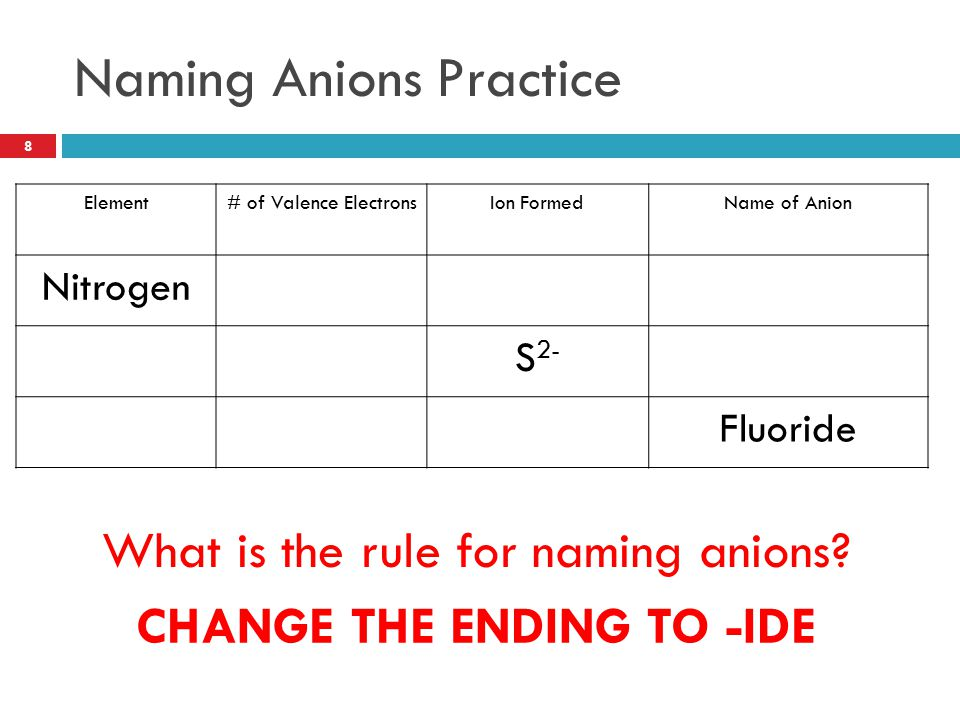 Naming Binary Ionic Compounds  If you know the formula of the ionic compound, you can write the name  To name any binary ionic compound, place the cation name first, followed by the anion name.