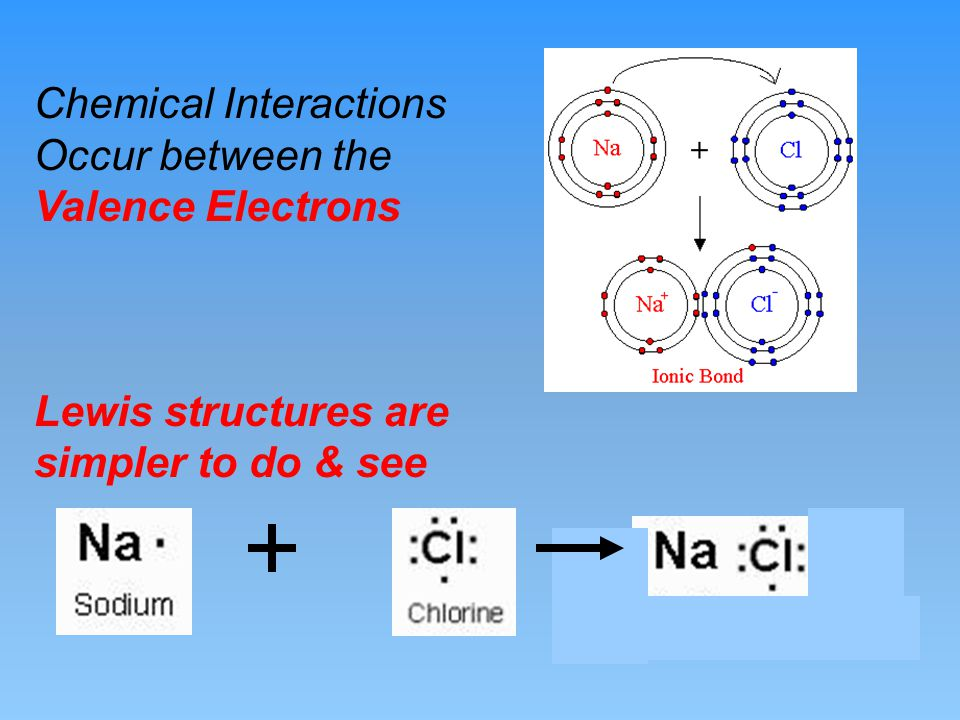 Chemical Interactions Occur between the Valence Electrons Lewis structures are simpler to do & see