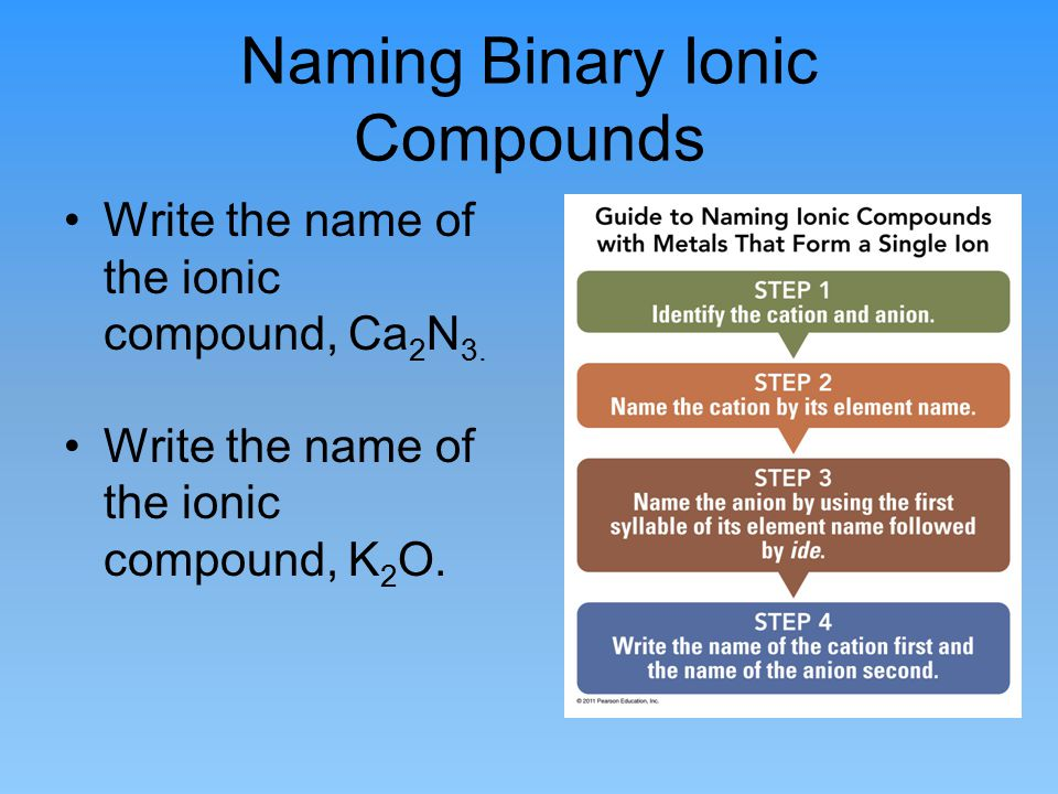 Naming Binary Ionic Compounds Write the name of the ionic compound, Ca 2 N 3. Write the name of the ionic compound, K 2 O.