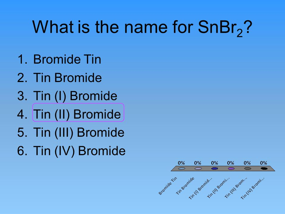 What is the name for SnBr 2 ? 1.Bromide Tin 2.Tin Bromide 3.Tin (I) Bromide 4.Tin (II) Bromide 5.Tin (III) Bromide 6.Tin (IV) Bromide
