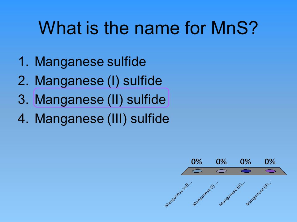 What is the name for MnS? 1.Manganese sulfide 2.Manganese (I) sulfide 3.Manganese (II) sulfide 4.Manganese (III) sulfide