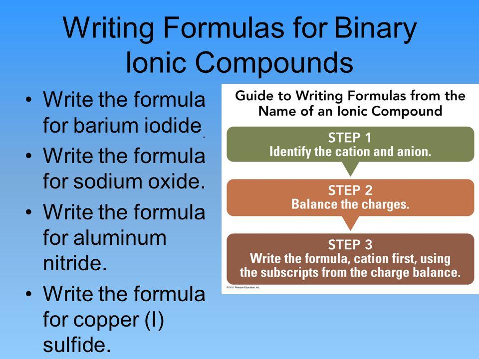Writing Formulas for Binary Ionic Compounds Write the formula for barium iodide. Write the formula for sodium oxide. Write the formula for aluminum ni
