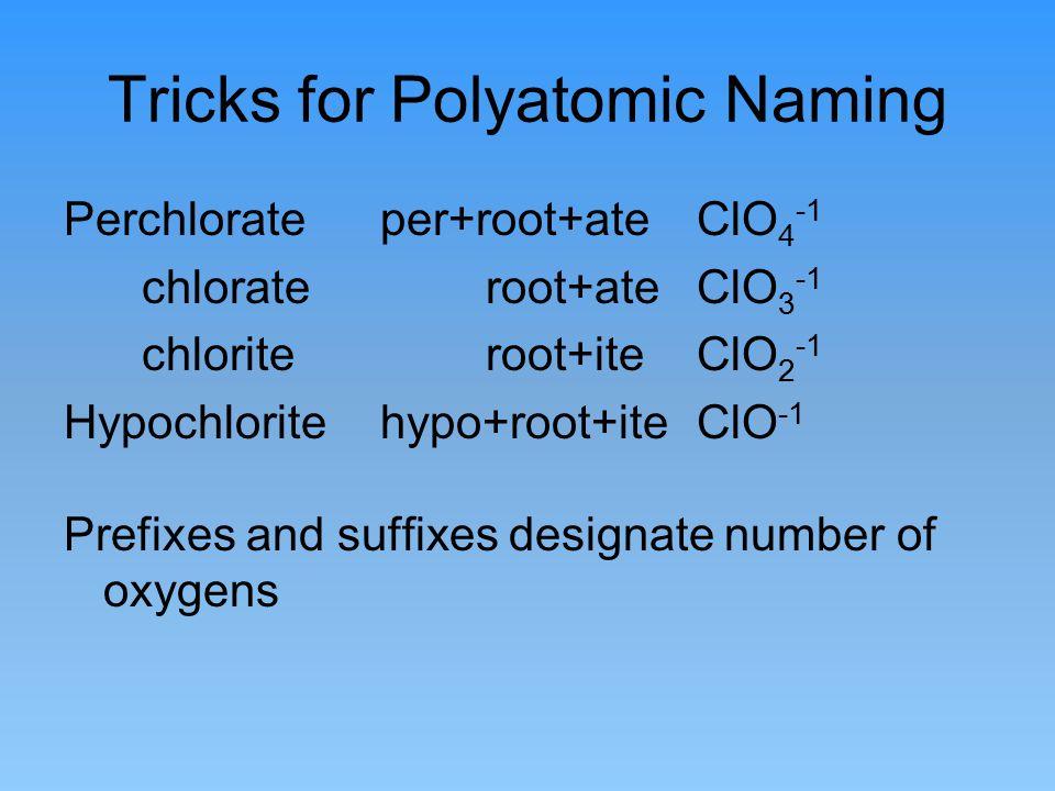 Tricks for Polyatomic Naming Perchlorateper+root+ate ClO 4 -1 chlorateroot+ateClO 3 -1 chloriteroot+iteClO 2 -1 Hypochloritehypo+root+iteClO -1 Prefix
