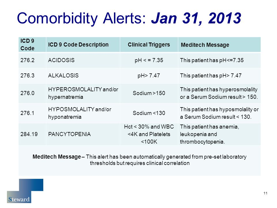 Comorbidity Alerts: Jan 31, 2013 ICD 9 Code ICD 9 Code DescriptionClinical Triggers Meditech Message 276.2ACIDOSISpH < = 7.35This patient has pH<=7.35 276.3ALKALOSISpH> 7.47This patient has pH> 7.47 276.0 HYPEROSMOLALITY and/or hypernatremia Sodium >150 This patient has hyperosmolality or a Serum Sodium result > 150.
