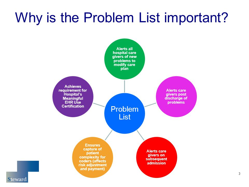 Why is the Problem List important.