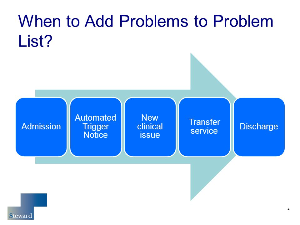 When to Add Problems to Problem List.