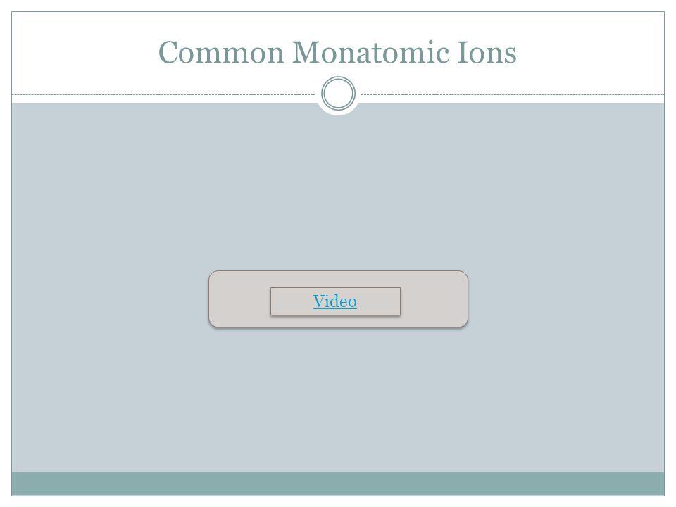 Common Monatomic Ions Video