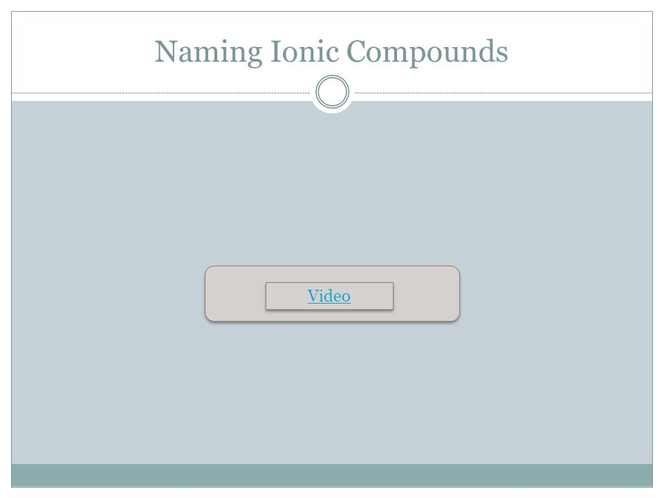 Naming Ionic Compounds Video