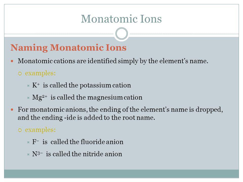 Common Monatomic Ions