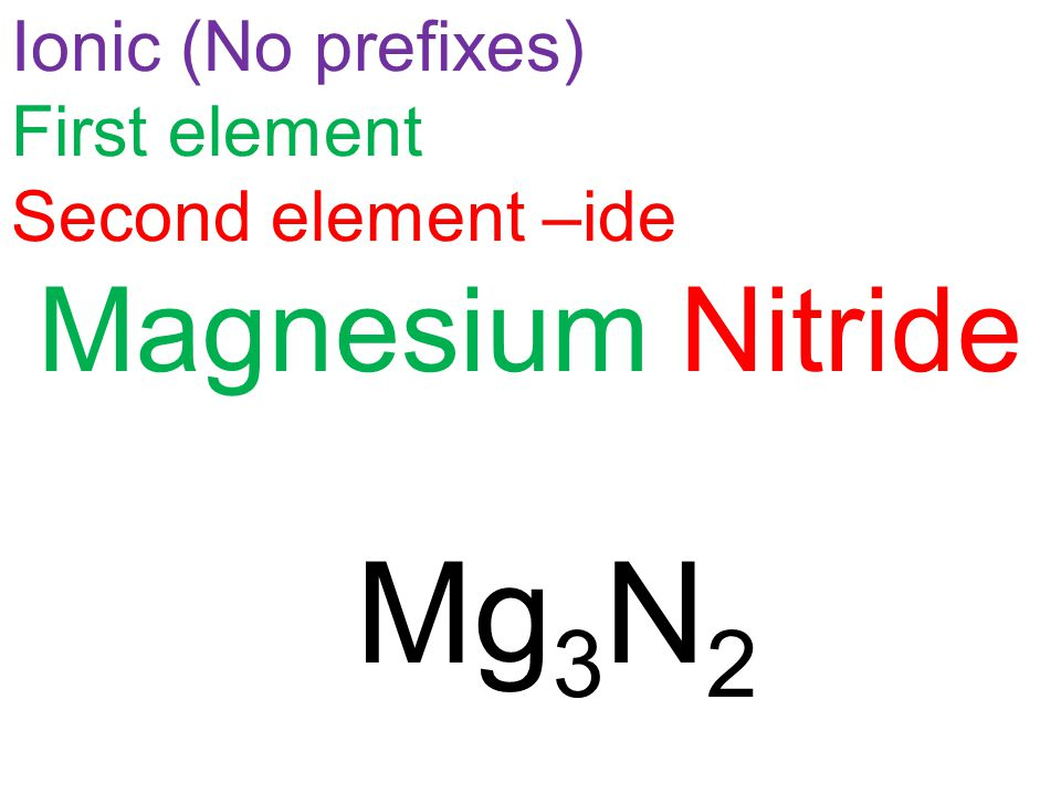 Ionic (No prefixes) First element Second element –ide Magnesium Nitride