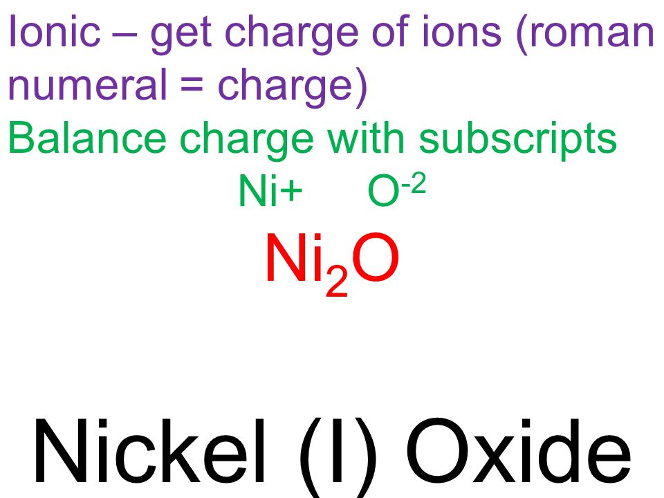 Ionic – get charge of ions (roman numeral = charge) Balance charge with subscripts Ni+ O -2 Ni 2 O