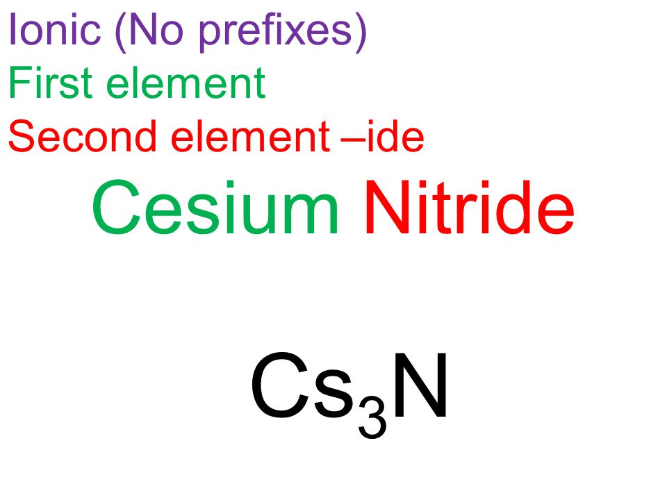 Ionic (No prefixes) First element Second element –ide Cesium Nitride