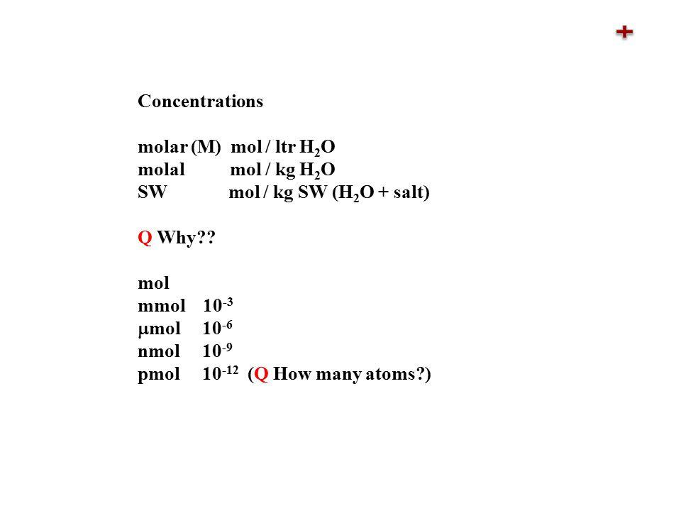 Concentrations molar (M) mol / ltr H 2 O molal mol / kg H 2 O SW mol / kg SW (H 2 O + salt) Q Why?.