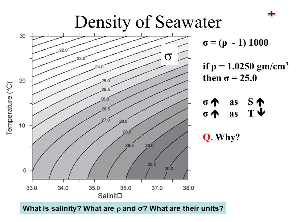 Q.How is salinity measured. 1. gravimetric 2. analyze all the ions and sum 3.