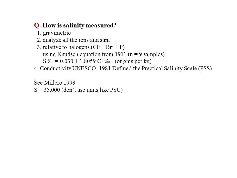 Mg Alk Black Smoker Fluids, East Pacific Rise, from Von Damm et al., (1985) Ca
