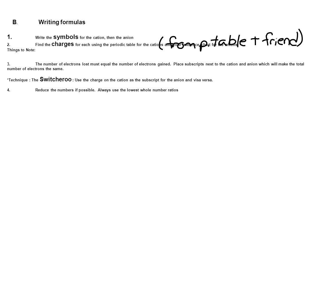 B. Writing formulas 1.
