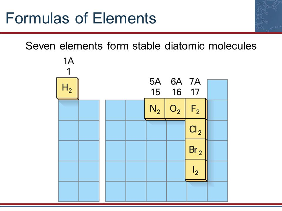 Compounds of Two Nonmetals Binary Molecular Compound A compound formed by two nonmetals or a metalloid and a nonmetal.