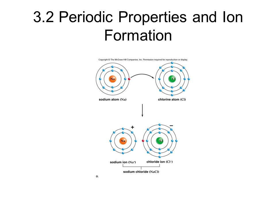 3.2 Periodic Properties and Ion Formation © 2013 Pearson Education, Inc.