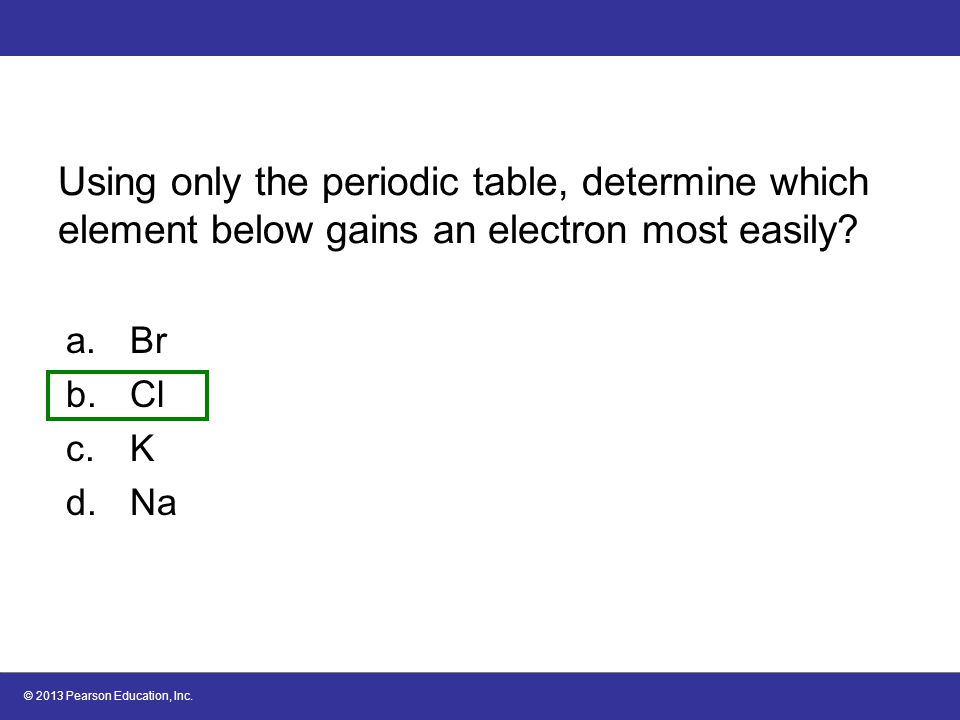 Using only the periodic table, determine which element below gains an electron most easily.