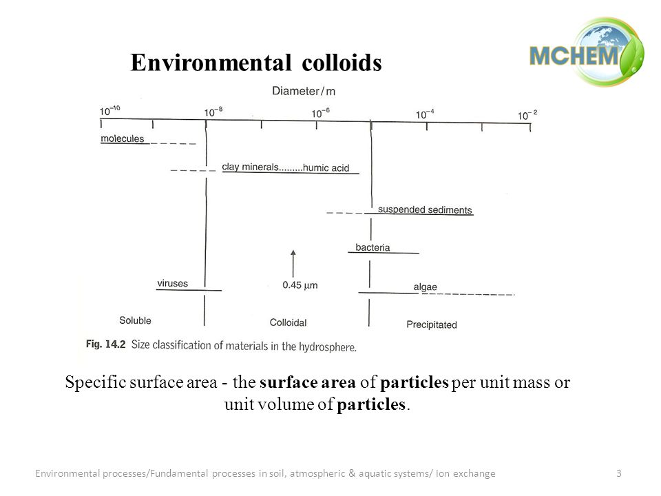 Environmental colloids 3 Specific surface area - the surface area of particles per unit mass or unit volume of particles.