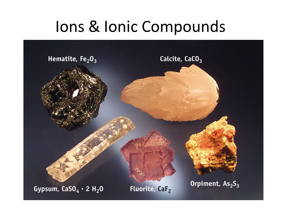Ions & Ionic Compounds