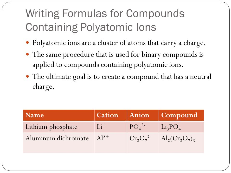 Writing Formulas for Compounds Containing Polyatomic Ions Polyatomic ions are a cluster of atoms that carry a charge. The same procedure that is used