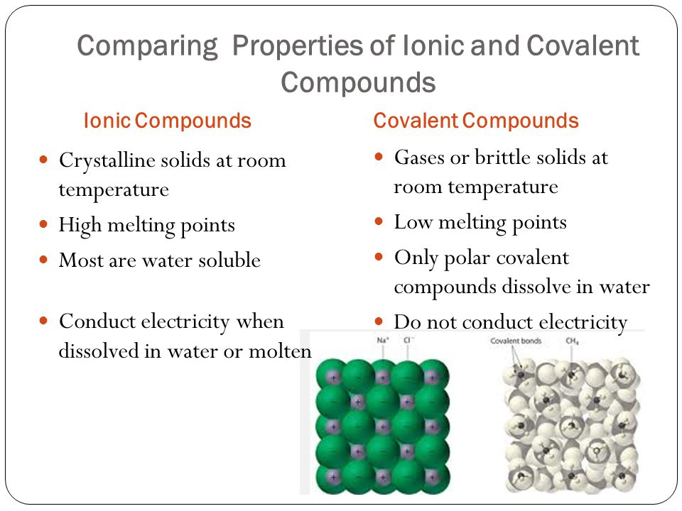 Comparing Properties of Ionic and Covalent Compounds Ionic CompoundsCovalent Compounds Crystalline solids at room temperature High melting points Most are water soluble Conduct electricity when dissolved in water or molten Gases or brittle solids at room temperature Low melting points Only polar covalent compounds dissolve in water Do not conduct electricity
