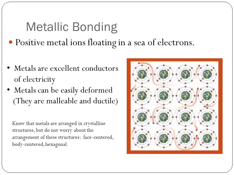 Metallic Bonding Positive metal ions floating in a sea of electrons. Metals are excellent conductors of electricity Metals can be easily deformed (The