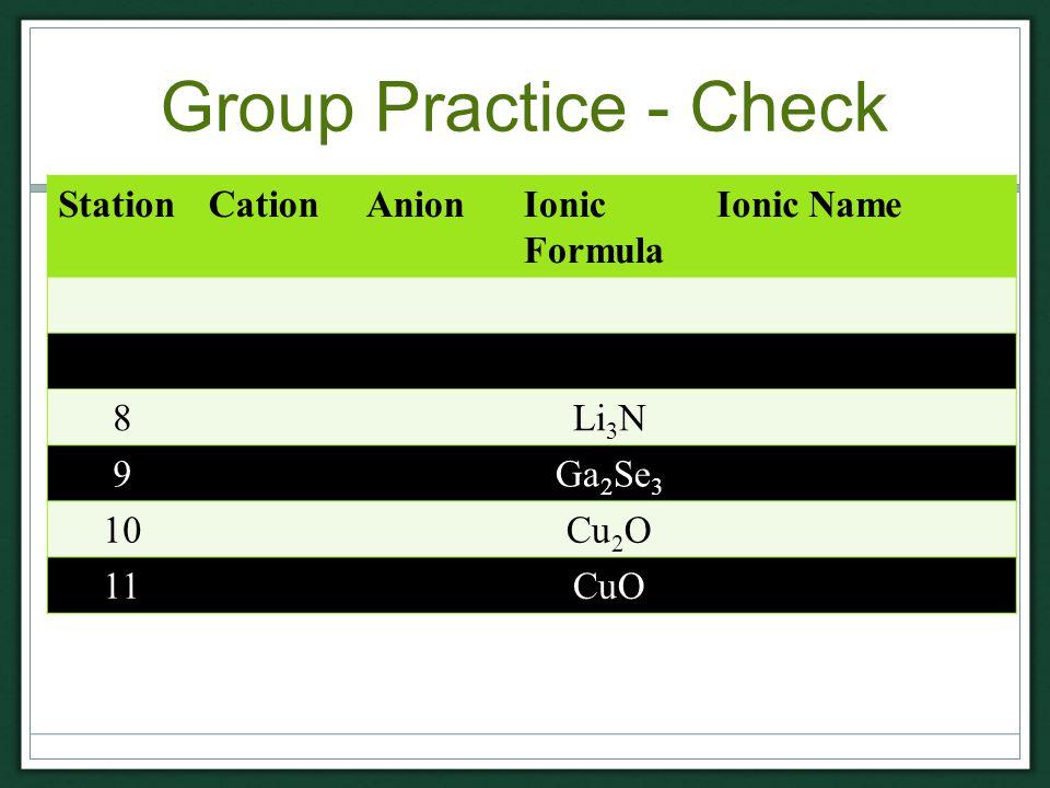 Group Practice - Check StationCationAnionIonic Formula Ionic Name 8Li 3 N 9Ga 2 Se 3 10Cu 2 O 11CuO