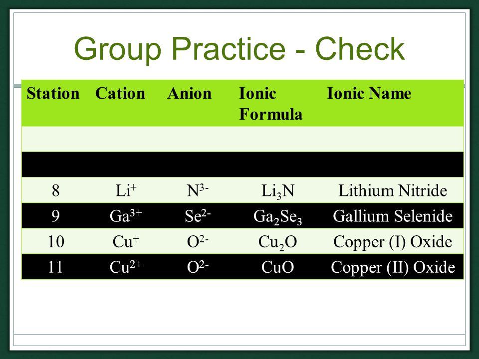 Group Practice - Check StationCationAnionIonic Formula Ionic Name 8Li + N 3- Li 3 NLithium Nitride 9Ga 3+ Se 2- Ga 2 Se 3 Gallium Selenide 10Cu + O 2- Cu 2 OCopper (I) Oxide 11Cu 2+ O 2- CuOCopper (II) Oxide