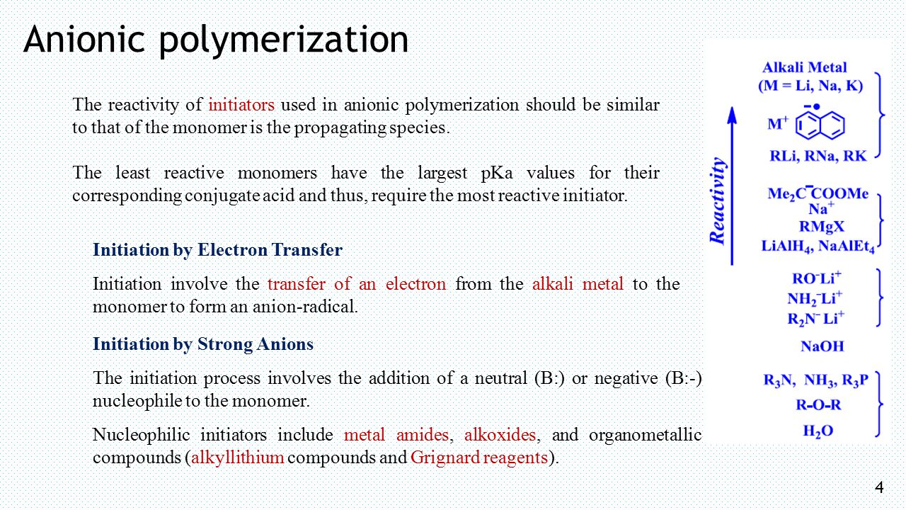 Anionic polymerization 4 Initiation by Electron Transfer Initiation involve the transfer of an electron from the alkali metal to the monomer to form a