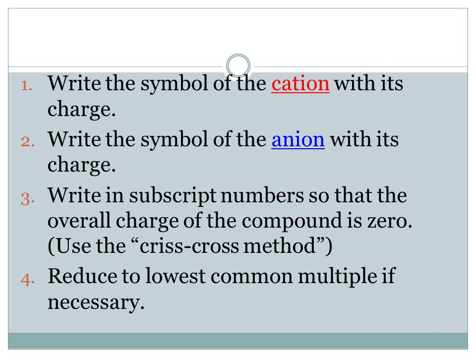 1. Write the symbol of the cation with its charge.