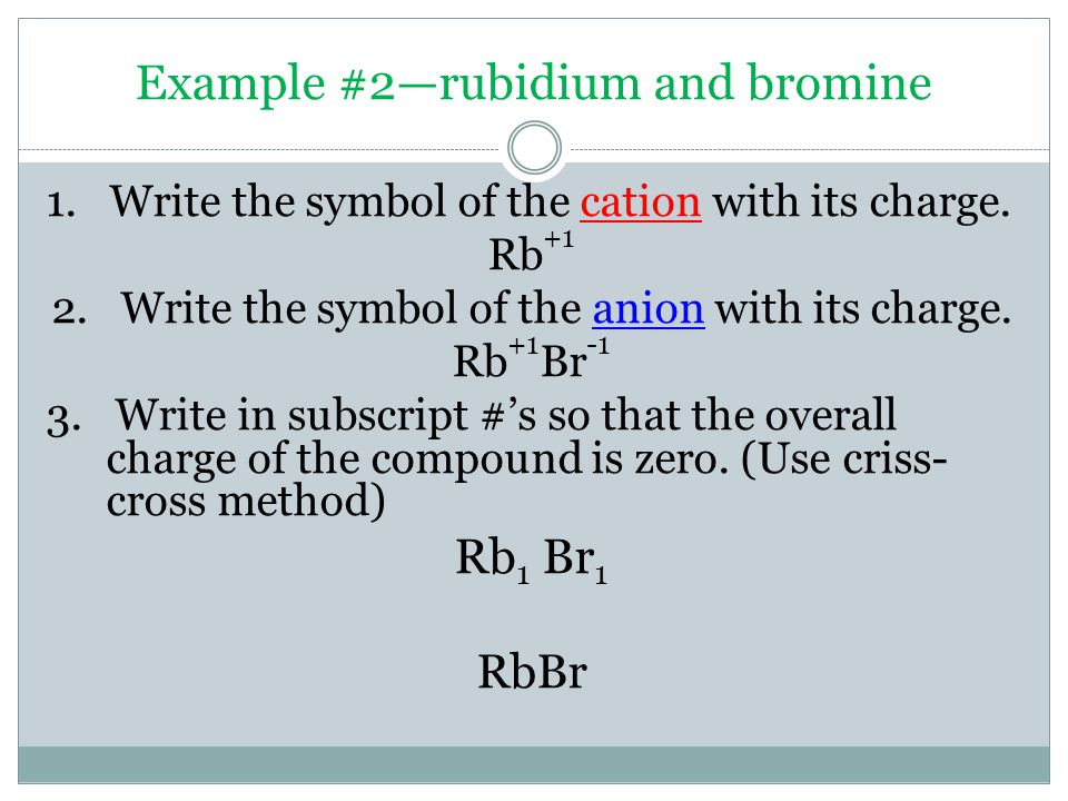 Example #2—rubidium and bromine 1. Write the symbol of the cation with its charge.