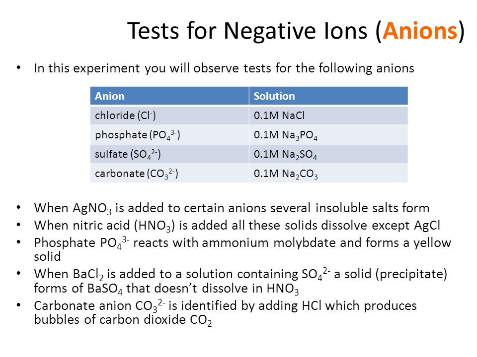 Tests for Negative Ions (Anions) In this experiment you will observe tests for the following anions When AgNO 3 is added to certain anions several insoluble salts form When nitric acid (HNO 3 ) is added all these solids dissolve except AgCl Phosphate PO 4 3- reacts with ammonium molybdate and forms a yellow solid When BaCl 2 is added to a solution containing SO 4 2- a solid (precipitate) forms of BaSO 4 that doesn't dissolve in HNO 3 Carbonate anion CO 3 2- is identified by adding HCl which produces bubbles of carbon dioxide CO 2 AnionSolution chloride (Cl - )0.1M NaCl phosphate (PO 4 3- )0.1M Na 3 PO 4 sulfate (SO 4 2- )0.1M Na 2 SO 4 carbonate (CO 3 2- )0.1M Na 2 CO 3