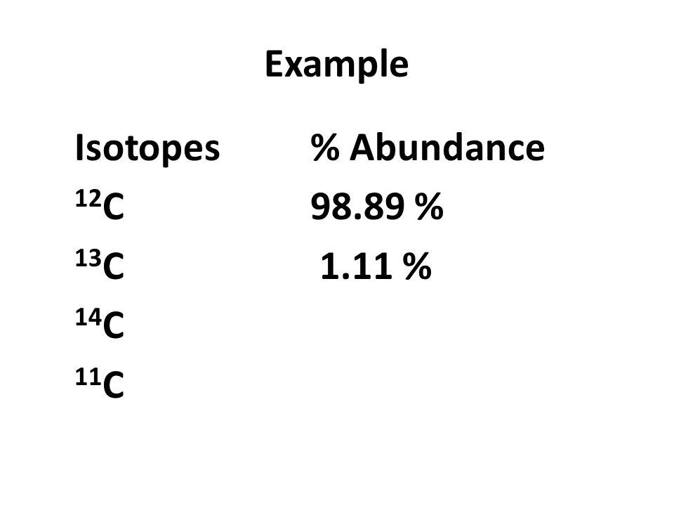 Example Isotopes% Abundance 12 C 98.89 % 13 C 1.11 % 14 C 11 C