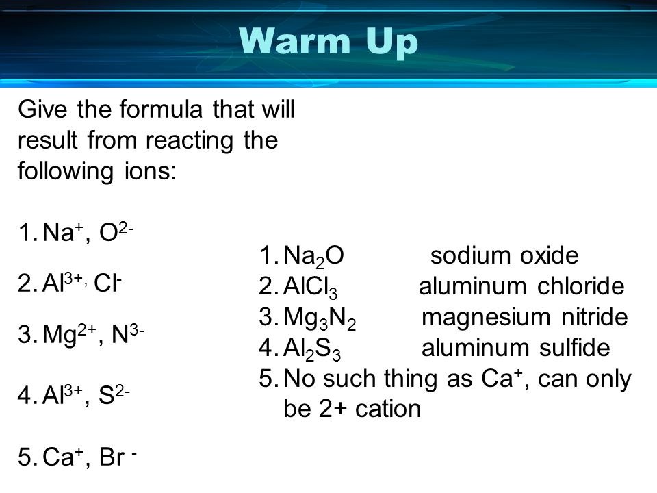 Warm Up Give the formula that will result from reacting the following ions: 1.Na +, O 2- 2.Al 3+, Cl - 3.Mg 2+, N 3- 4.Al 3+, S 2- 5.Ca +, Br - 1.Na 2 O sodium oxide 2.AlCl 3 aluminum chloride 3.Mg 3 N 2 magnesium nitride 4.Al 2 S 3 aluminum sulfide 5.No such thing as Ca +, can only be 2+ cation