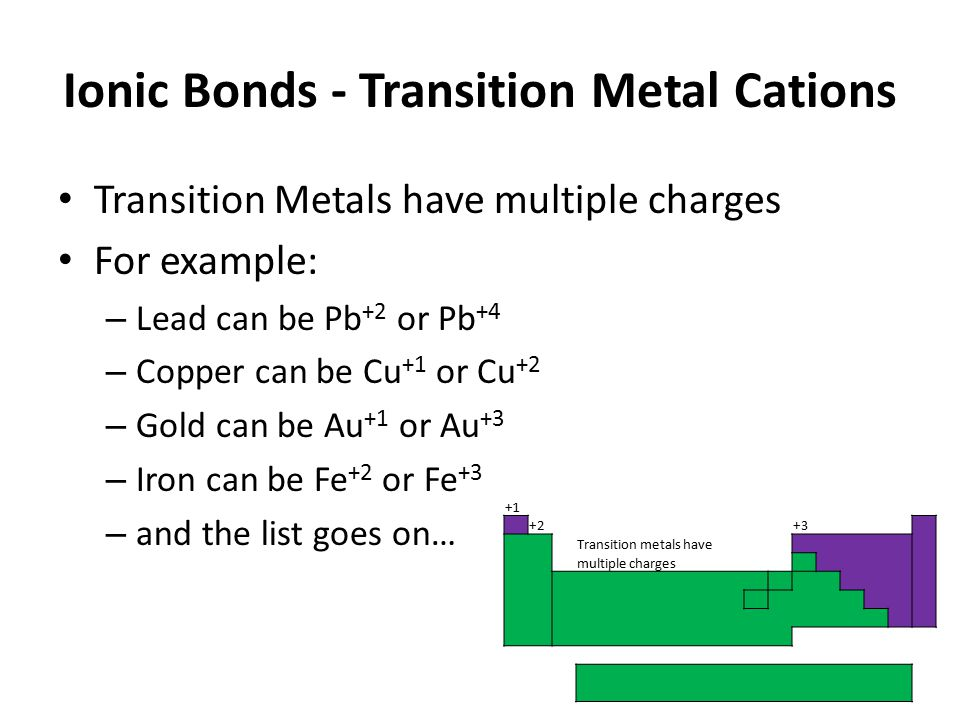 Ionic Bonds - Transition Metal Cations Transition Metals have multiple charges For example: – Lead can be Pb +2 or Pb +4 – Copper can be Cu +1 or Cu +2 – Gold can be Au +1 or Au +3 – Iron can be Fe +2 or Fe +3 – and the list goes on… +1 +2+3 Transition metals have multiple charges