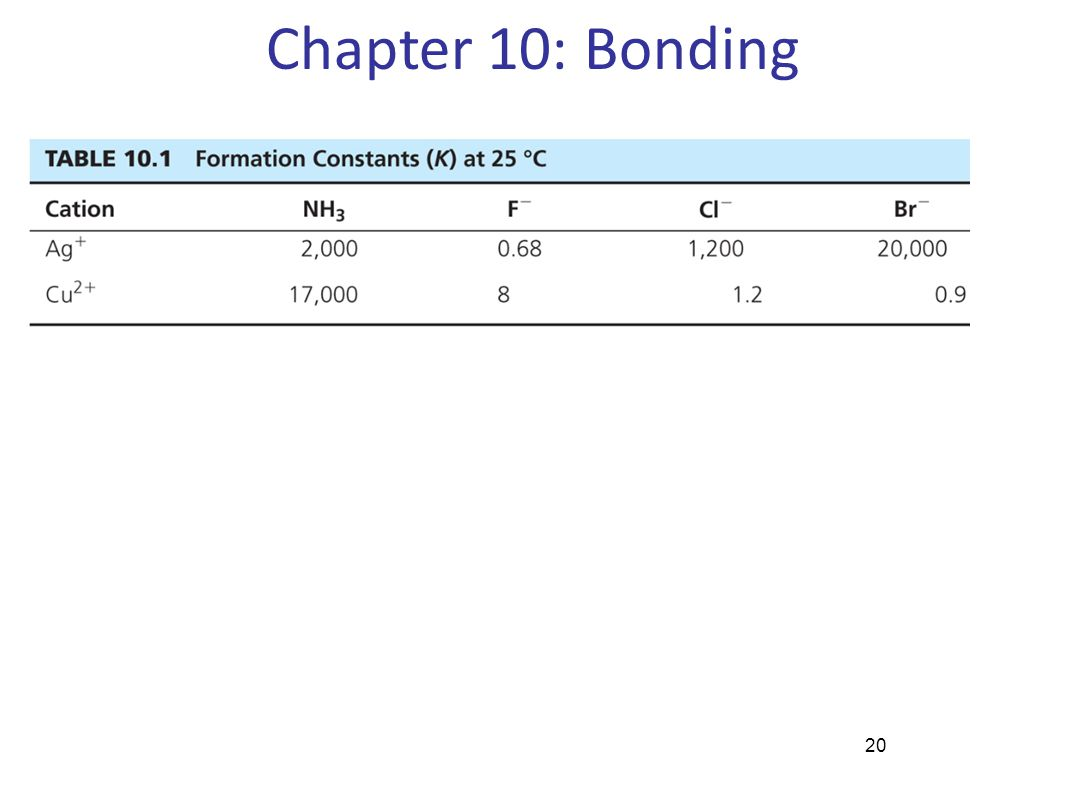 20 Chapter 10: Bonding