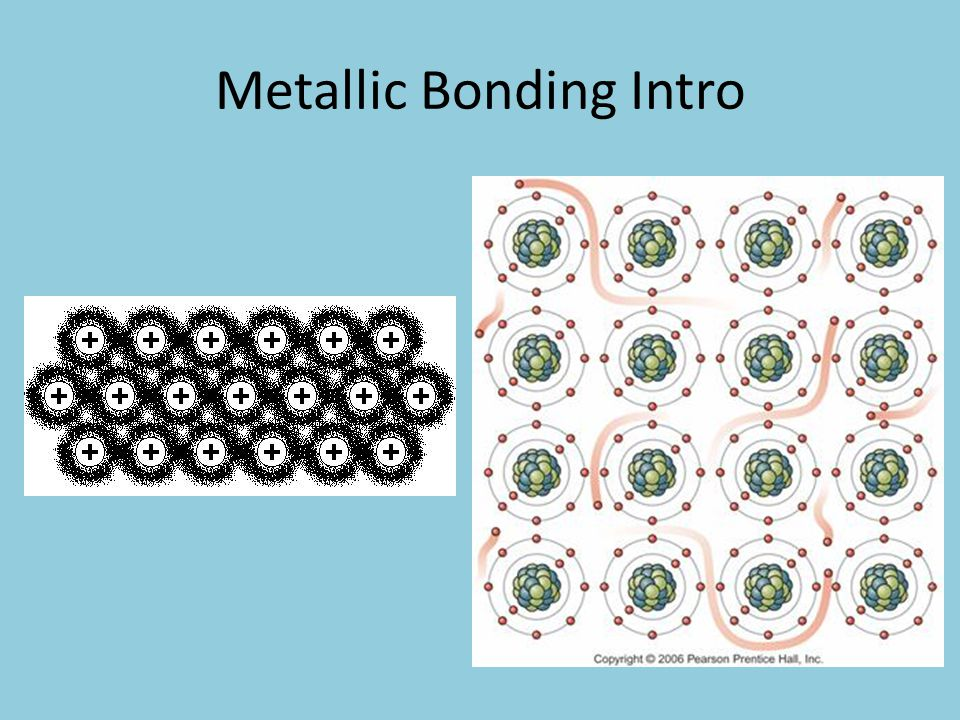 Metallic Bonding Intro