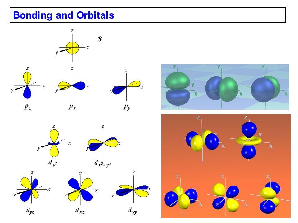 Bonding and Orbitals