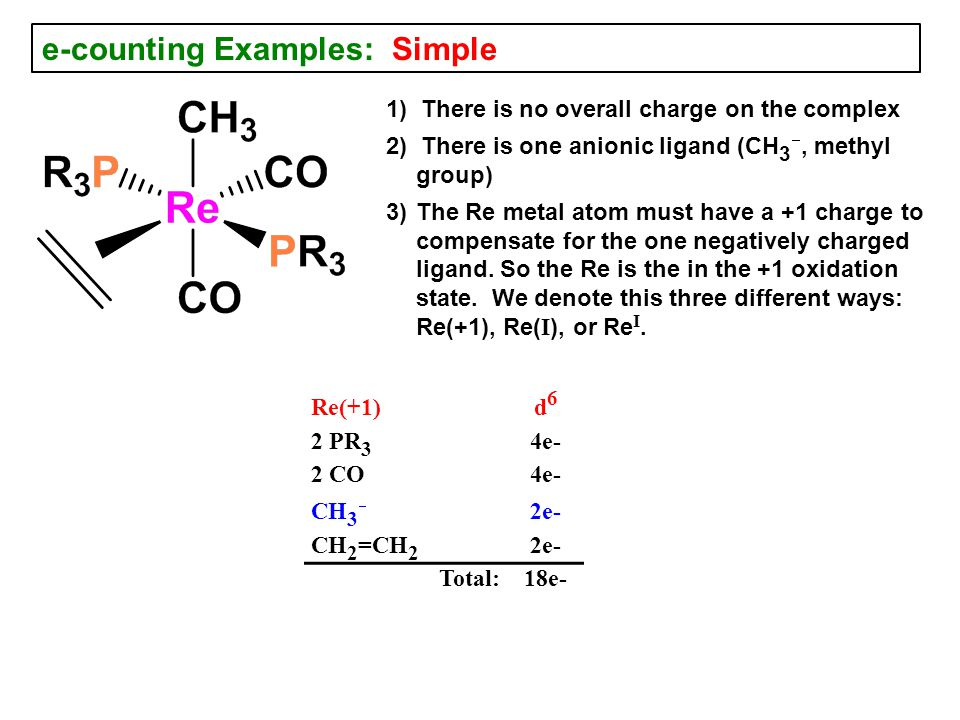e-counting Examples: Simple 1) There is no overall charge on the complex 2) There is one anionic ligand (CH 3 , methyl group) 3) The Re metal atom must have a +1 charge to compensate for the one negatively charged ligand.