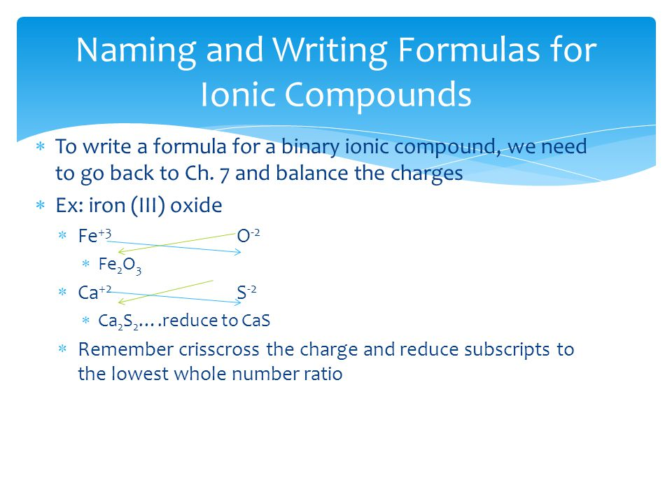  To write a formula for a binary ionic compound, we need to go back to Ch. 7 and balance the charges  Ex: iron (III) oxide  Fe +3 O -2  Fe 2 O 3 